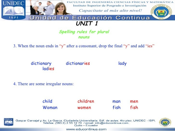 """UNIT 1 Spelling rules for plural nouns 3. When the noun ends in  """"y""""  after a consonant, drop the final  """"y""""  and add  """"ie..."""