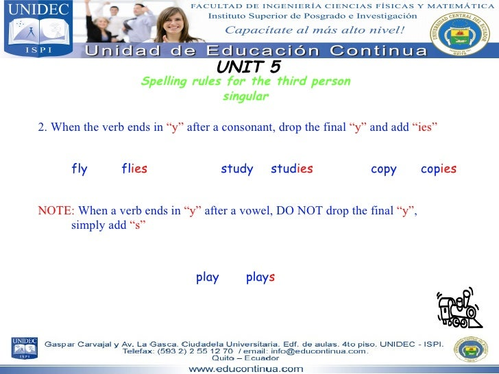 """UNIT 5 Spelling rules for the third person singular 2. When the verb ends in  """"y""""  after a consonant, drop the final  """"y"""" ..."""