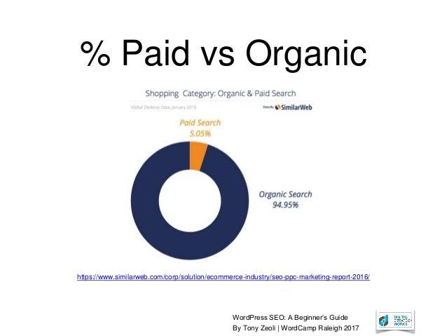 WordPress SEO: A Beginner's Guide By Tony Zeoli | WordCamp Raleigh 2017 % Paid vs Organic https://www.similarweb.com/corp/...