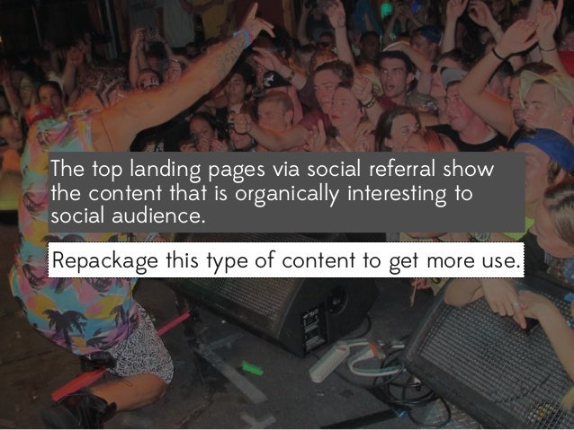 The top landing pages via social referral show the content that is organically interesting to social audience. Repackage t...