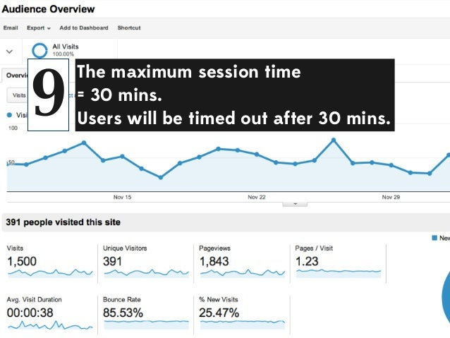 9  The maximum session time = 30 mins. Users will be timed out after 30 mins.