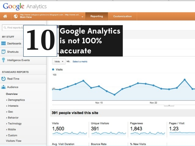 10  Google Analytics is not 100% accurate