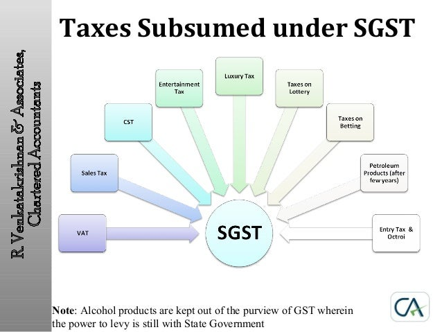 service tax in india pdf