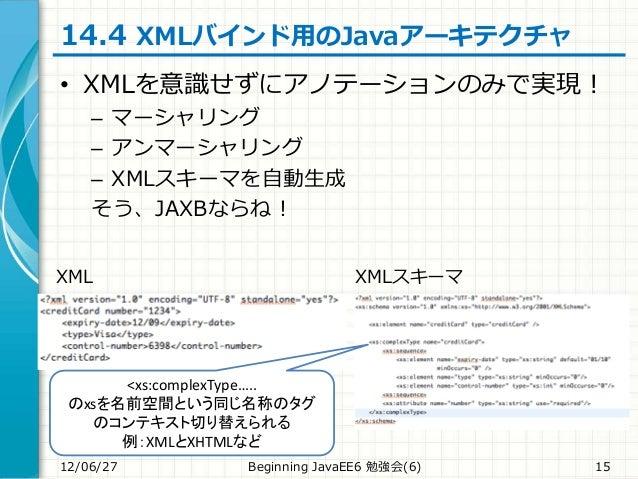 14.4 XMLバインド用のJavaアーキテクチャ • XMLを意識せずにアノテーションのみで実現! – マーシャリング – アンマーシャリング – XMLスキーマを自動生成 そう、JAXBならね! 12/06/27 Beginning Jav...