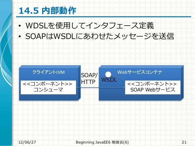 14.5 内部動作 • WDSLを使用してインタフェース定義 • SOAPはWSDLにあわせたメッセージを送信 12/06/27 Beginning JavaEE6 勉強会(6) 21 クライアントJVM Webサービスコンテナ <<コンポーネ...