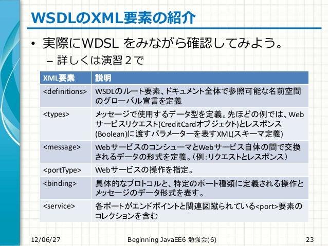 WSDLのXML要素の紹介 • 実際にWDSL をみながら確認してみよう。 – 詳しくは演習2で 12/06/27 Beginning JavaEE6 勉強会(6) 23 XML要素 説明 <definitions> WSDLのルート要素、ドキ...
