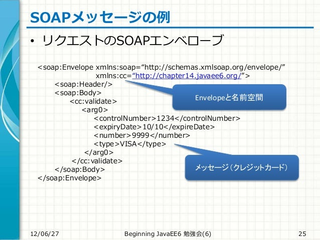 "SOAPメッセージの例 • リクエストのSOAPエンベローブ 12/06/27 Beginning JavaEE6 勉強会(6) 25 <soap:Envelope xmlns:soap=""http://schemas.xmlsoap.org/..."