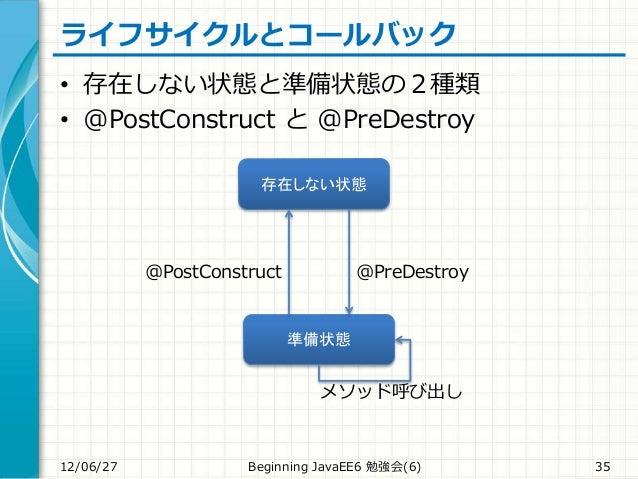 ライフサイクルとコールバック • 存在しない状態と準備状態の2種類 • @PostConstruct と @PreDestroy 12/06/27 Beginning JavaEE6 勉強会(6) 35 存在しない状態 準備状態 @PostCo...