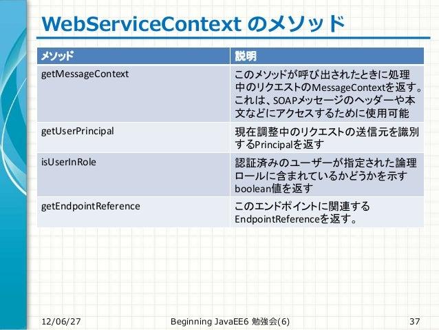 WebServiceContext のメソッド メソッド 説明 getMessageContext このメソッドが呼び出されたときに処理 中のリクエストのMessageContextを返す。 これは、SOAPメッセージのヘッダーや本 文などにア...