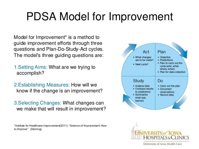 28 model for improvement template pdsa cycles rhp 10 tx model for improvement template similiar pdsa model keywords pronofoot35fo Gallery