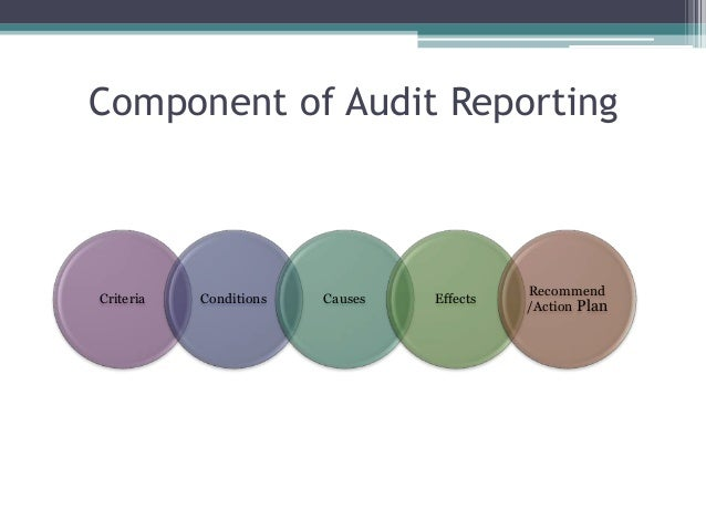 beginning audit report Respond to an audit report by writing a letter of agreement or disagreement present this information in the beginning of the letter.
