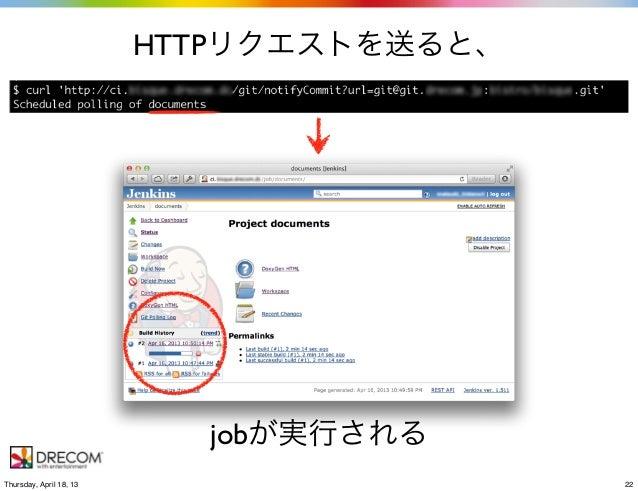 HTTPリクエストを送ると、jobが実行される22Thursday, April 18, 13
