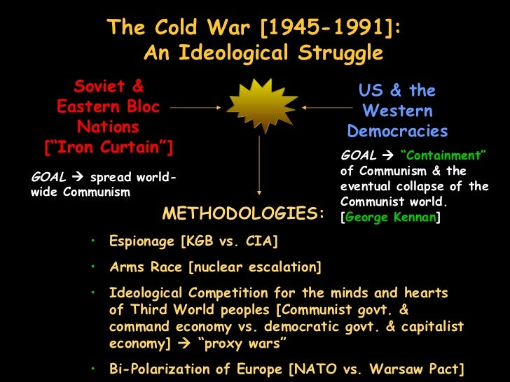 "The Cold War [1945-1991]:  An Ideological Struggle Soviet & Eastern Bloc Nations [""Iron Curtain""] US & the Western Democra..."