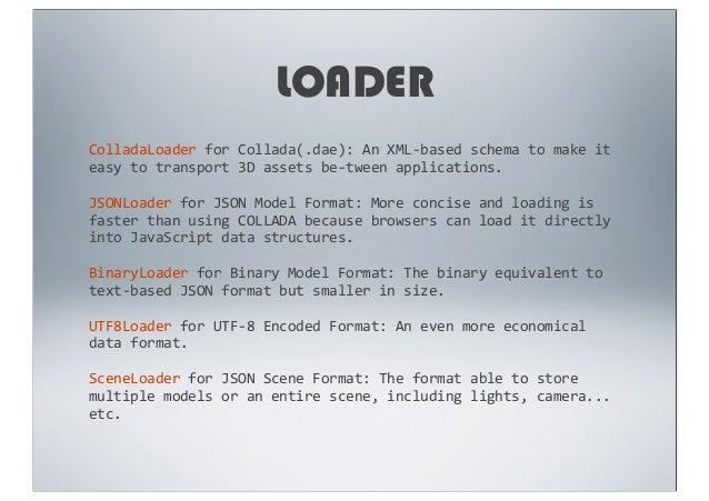 Begin three js key