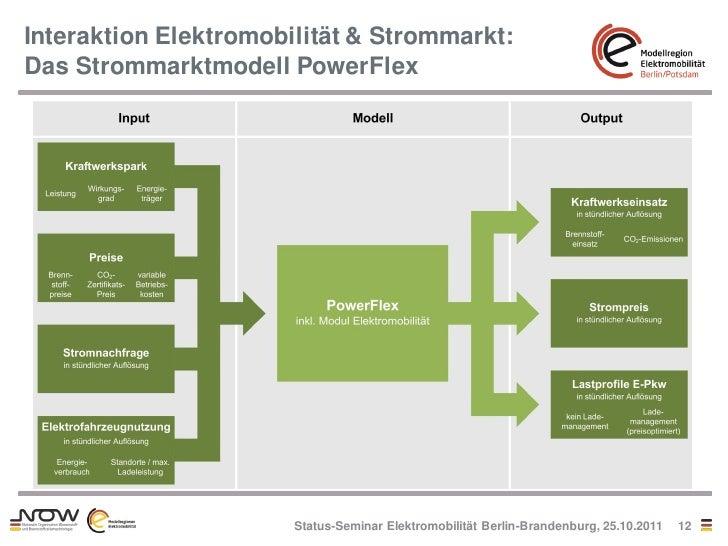 Interaktion Elektromobilität & Strommarkt:Das Strommarktmodell PowerFlex                       Status-Seminar Elektromobil...