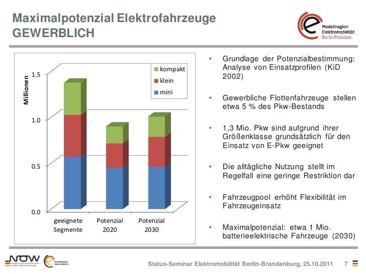 Maximalpotenzial ElektrofahrzeugeGEWERBLICH                                                                  •    Grundlag...