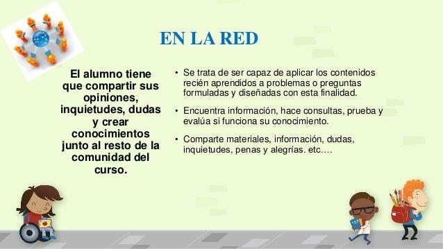 EN LA RED • Se trata de ser capaz de aplicar los contenidos recién aprendidos a problemas o preguntas formuladas y diseñad...