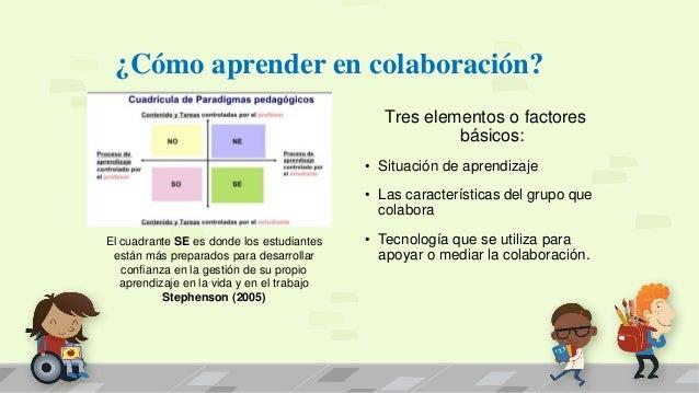 ¿Cómo aprender en colaboración? Tres elementos o factores básicos: • Situación de aprendizaje • Las características del gr...