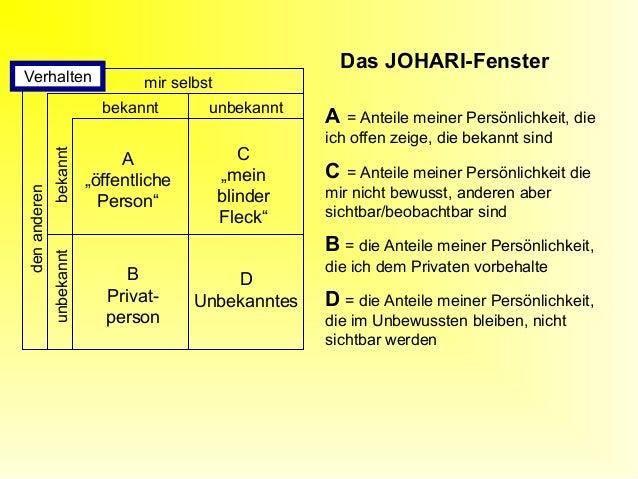 Begriff feedback for Fenster englisch