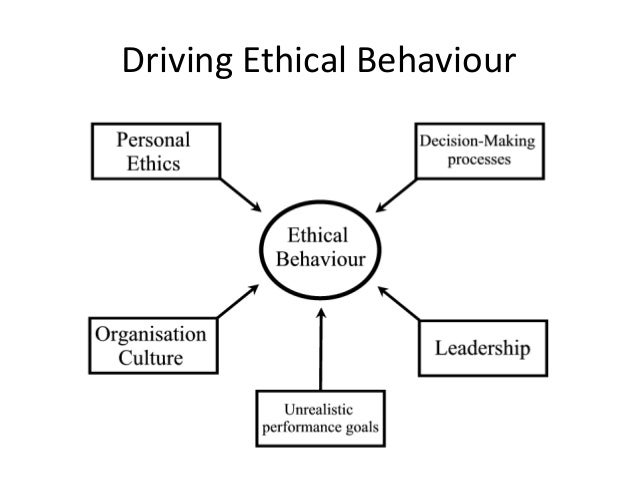 an analysis of cultural values and personal ethics for the individuals of us - cultural values and personal ethics paper personal, organizational, and cultural values are the basis of an individual's personal and professional decision-making style these values are the key ingredients that make up our core beliefs.