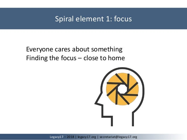 Spiral element 1: focus Legacy17 – 2018   legacy17.org   secretariat@legacy17.org Everyone cares about something Finding t...