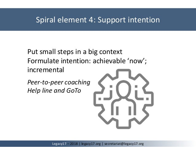 Put small steps in a big context Formulate intention: achievable 'now'; incremental Peer-to-peer coaching Help line and Go...