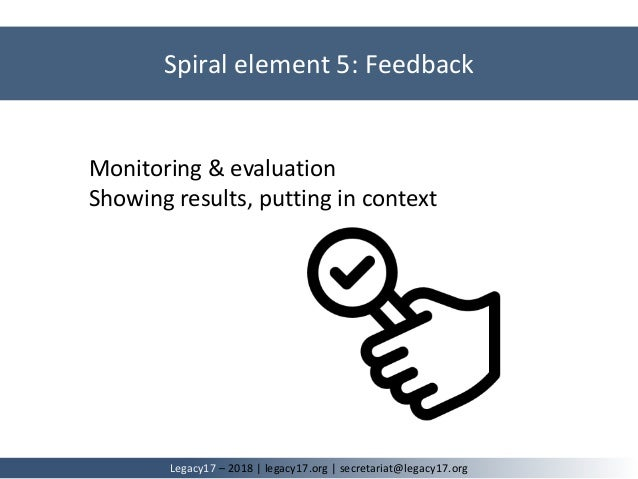 Monitoring & evaluation Showing results, putting in context Spiral element 5: Feedback Legacy17 – 2018   legacy17.org   se...