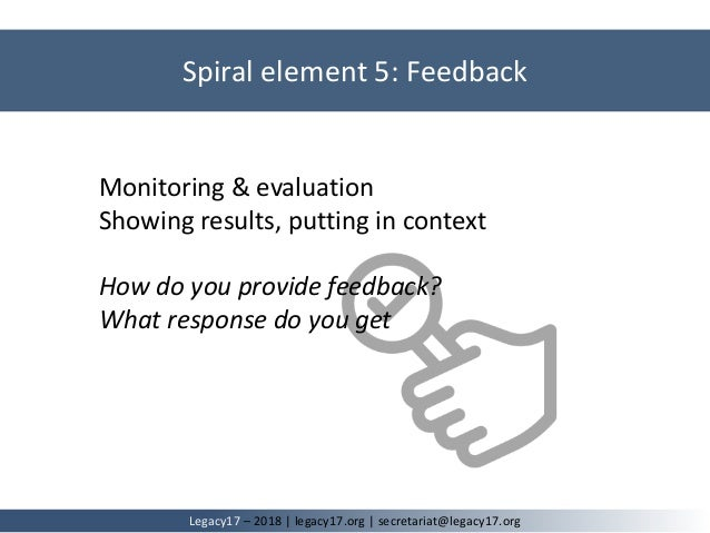 Monitoring & evaluation Showing results, putting in context How do you provide feedback? What response do you get Spiral e...