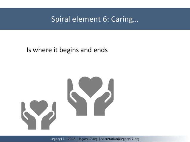 Is where it begins and ends Spiral element 6: Caring… Legacy17 – 2018   legacy17.org   secretariat@legacy17.org