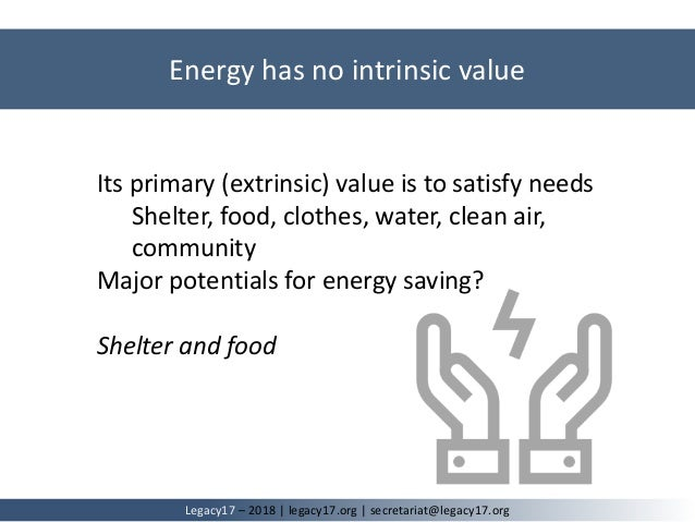Its primary (extrinsic) value is to satisfy needs Shelter, food, clothes, water, clean air, community Major potentials for...