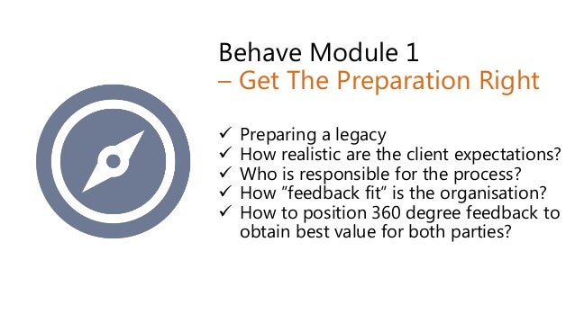 Behave - 360 Degree Feedback Implementation Modules Slide 2
