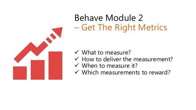 Behave - 360 Degree Feedback Implementation Modules Slide 3