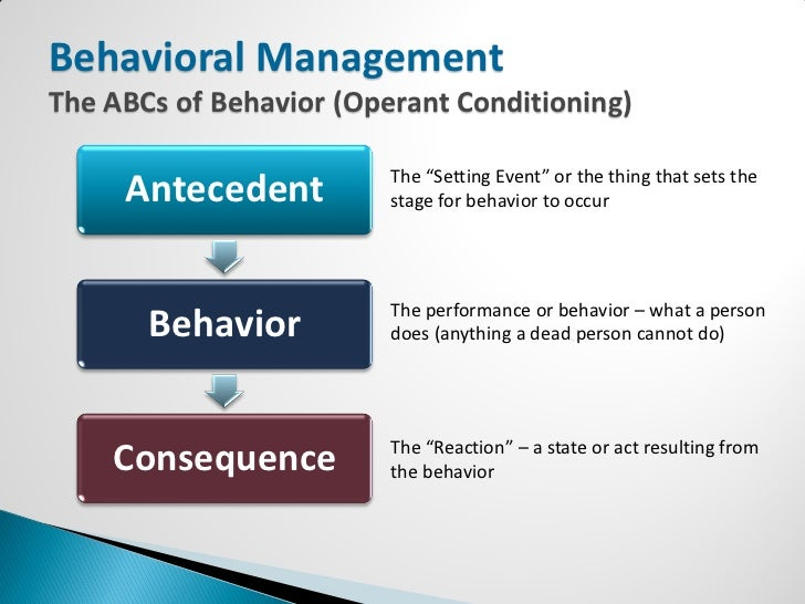 comment on the positive and negative events in organizational behavior Analyses of real-world events based on theories  leave a comment reading about organizational climate and ethical  and negative workplace behavior.