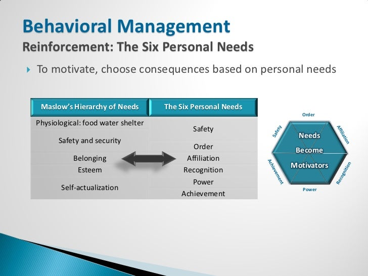 Behavior Management Skills