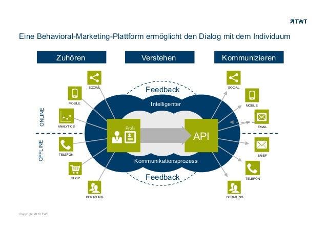 Eine Behavioral-Marketing-Plattform ermöglicht den Dialog mit dem Individuum Zuhören  Verstehen  Feedback  SOCIAL  ONLINE ...