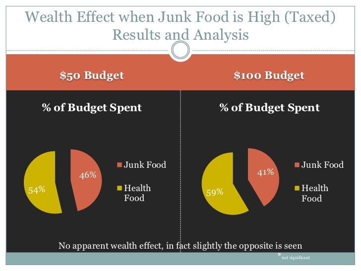 the impact of sin tax on Campaigners and public health experts are watching closely to see what impact mexico's tax has on consumption mexico, where 328% of the population is obese,.