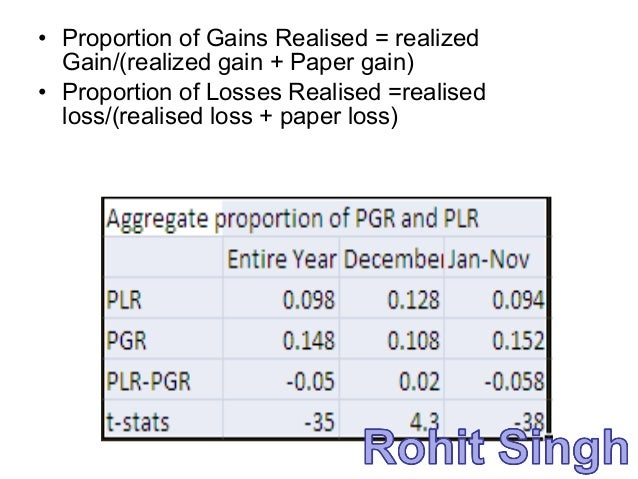 Gambling prospect theory