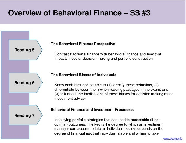 CFA Level 3 Exam - Behavioral Finance Perspectives (SS3
