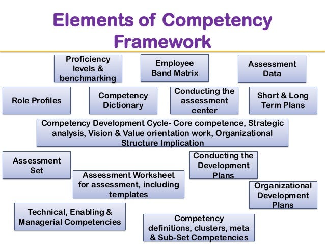 competency frameworks Competency frameworks a competency framework is a structure that sets out and defines each individual competency (such as problem-solving or people management) required by individuals working in an organization or part of an organization.