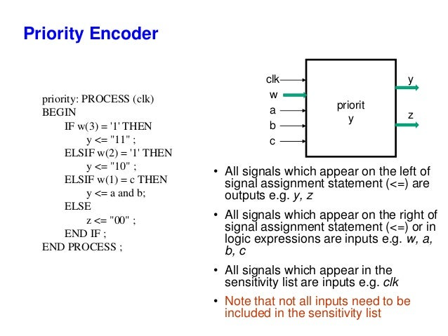 vhdl multiple signal assignments in process