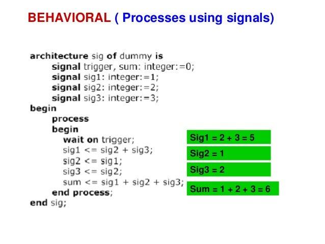 vhdl signal assignment
