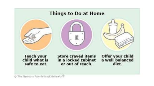 Management • Parental care • Developing safe eating habits • Multivitamins and calcium intake • Avoid punishment