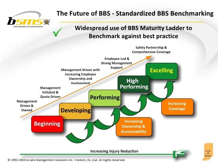 Behavioral Safety Past Present Amp Future