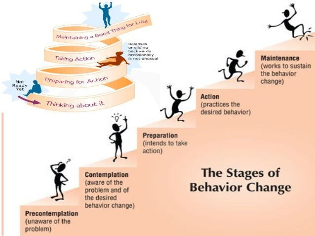 EXIT STAGE People are settled into changed behavior & can exit the cycle from the revolving door
