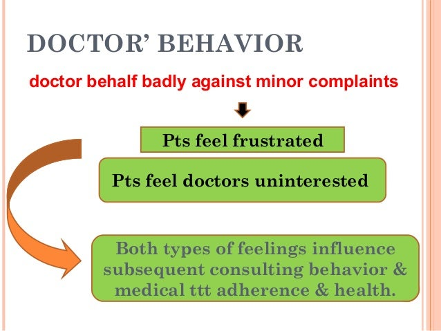 FACTORS ASSOCIATED WITH ADHERENCE  First: Pts has to understand what they are really asked to do.  Second: Pts must reme...