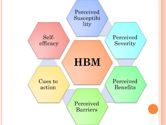 PERCEIVED SEVERITY Belief in the extent of harm that can result from the acquired disease or harmful state of a particular...