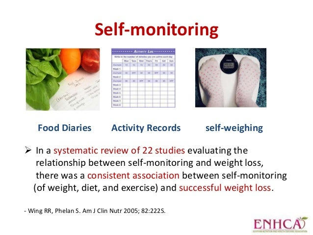behavioral weight loss interventions state of the science alex psych