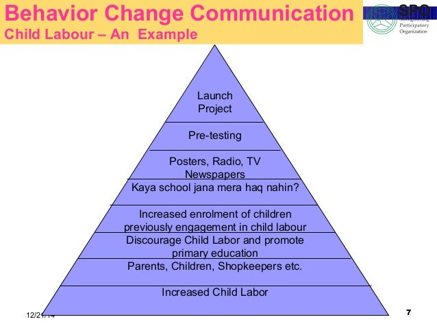 What is social and behavior change communication? – emergency.