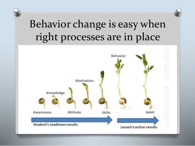 Behavior change is easy when right processes are in place