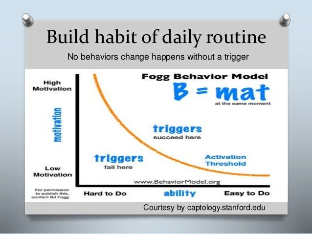 Build habit of daily routine No behaviors change happens without a trigger Courtesy by captology.stanford.edu